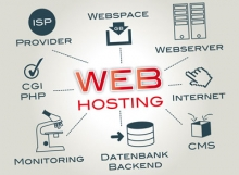 Webhosting, Nethosting, Webspace, Hosting, Website, Webseite, Webserver, ISP, Provider, Server, Datenbank, Backend, CMS, SEO, www, Anbieter, Host, Monitoring, Datensicherung, Domain, php, cgi, skript, script, internet, Service, GB, Homepage, online, monotoring, Speicherkapazität, User, Cloud, Angebot, Traffic, Datentransfer, hochladen, download, grafik, vektor