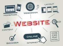 Website erstellen, Website-Erstellung